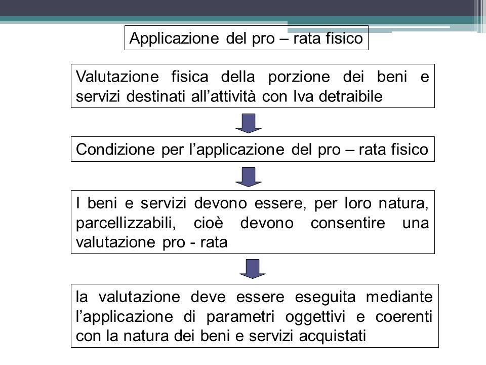 74 Applicazione del pro – rata fisico Valutazione fisica della porzione dei beni e servizi destinati allattività con Iva detraibile Condizione per lap