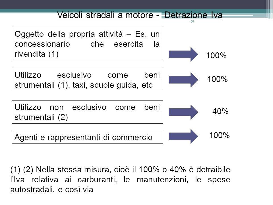 86 Veicoli stradali a motore - Detrazione Iva Oggetto della propria attività – Es. un concessionario che esercita la rivendita (1) Utilizzo esclusivo