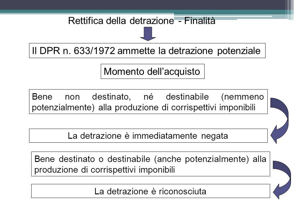90 Rettifica della detrazione - Finalità Il DPR n. 633/1972 ammette la detrazione potenziale Momento dellacquisto Bene non destinato, né destinabile (