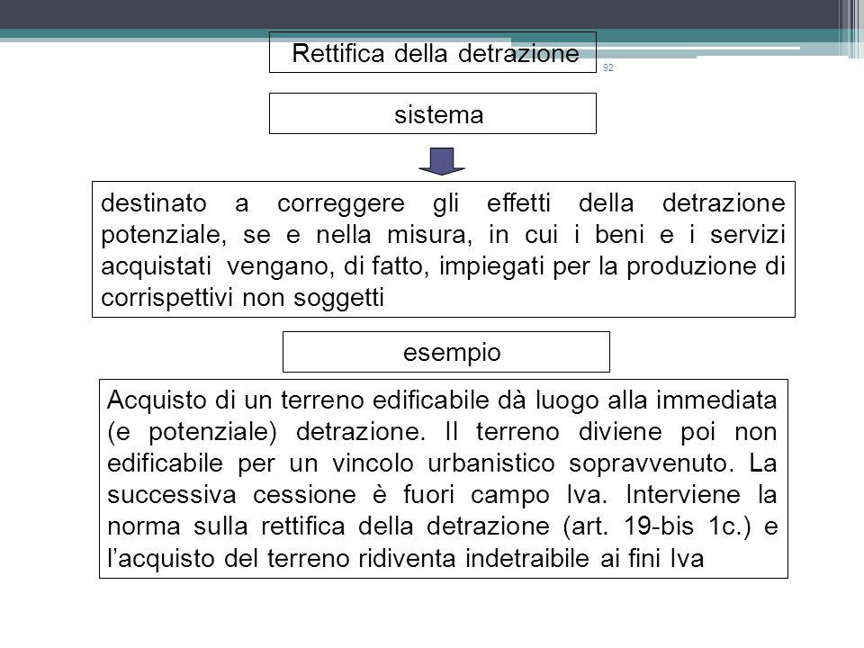 92 Rettifica della detrazione sistema destinato a correggere gli effetti della detrazione potenziale, se e nella misura, in cui i beni e i servizi acq