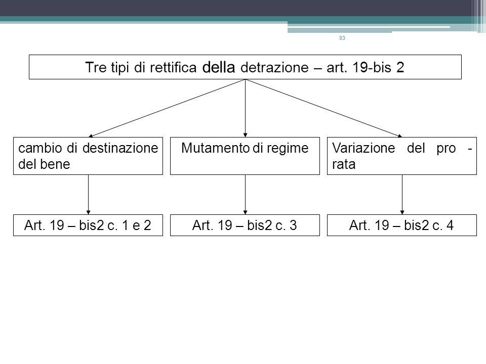 93 Tre tipi di rettifica della detrazione – art. 19-bis 2 cambio di destinazione del bene Mutamento di regimeVariazione del pro - rata Art. 19 – bis2