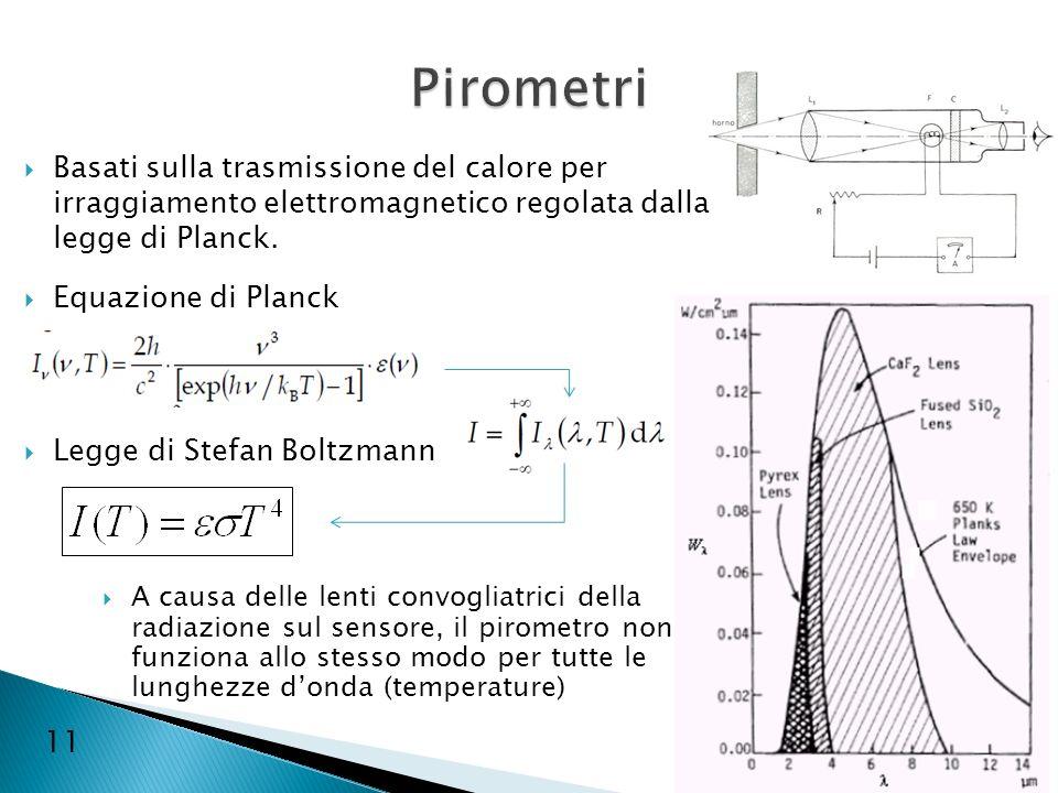 Equazione di Planck 11 Basati sulla trasmissione del calore per irraggiamento elettromagnetico regolata dalla legge di Planck. A causa delle lenti con