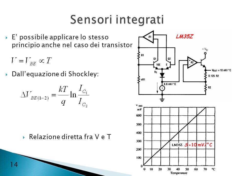 14 E possibile applicare lo stesso principio anche nel caso dei transistor Dallequazione di Shockley: Relazione diretta fra V e T