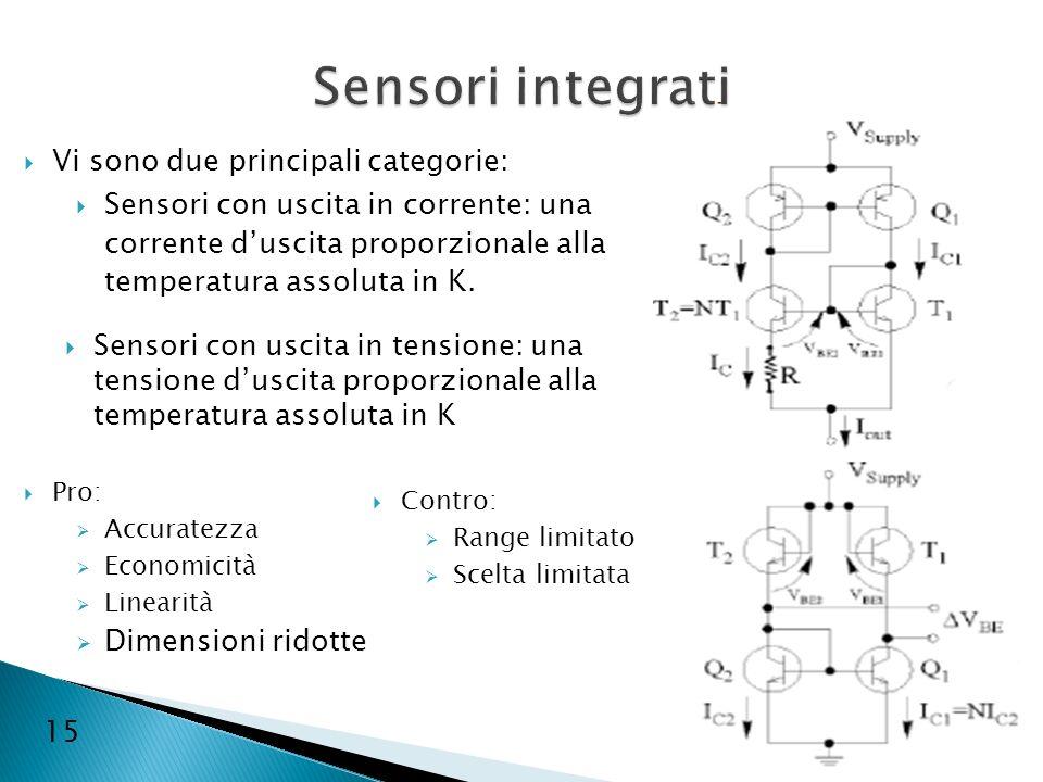 15 Vi sono due principali categorie: Sensori con uscita in corrente: una corrente duscita proporzionale alla temperatura assoluta in K. Sensori con us
