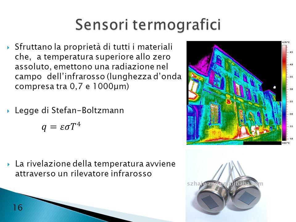 16 Sfruttano la proprietà di tutti i materiali che, a temperatura superiore allo zero assoluto, emettono una radiazione nel campo dellinfrarosso (lung