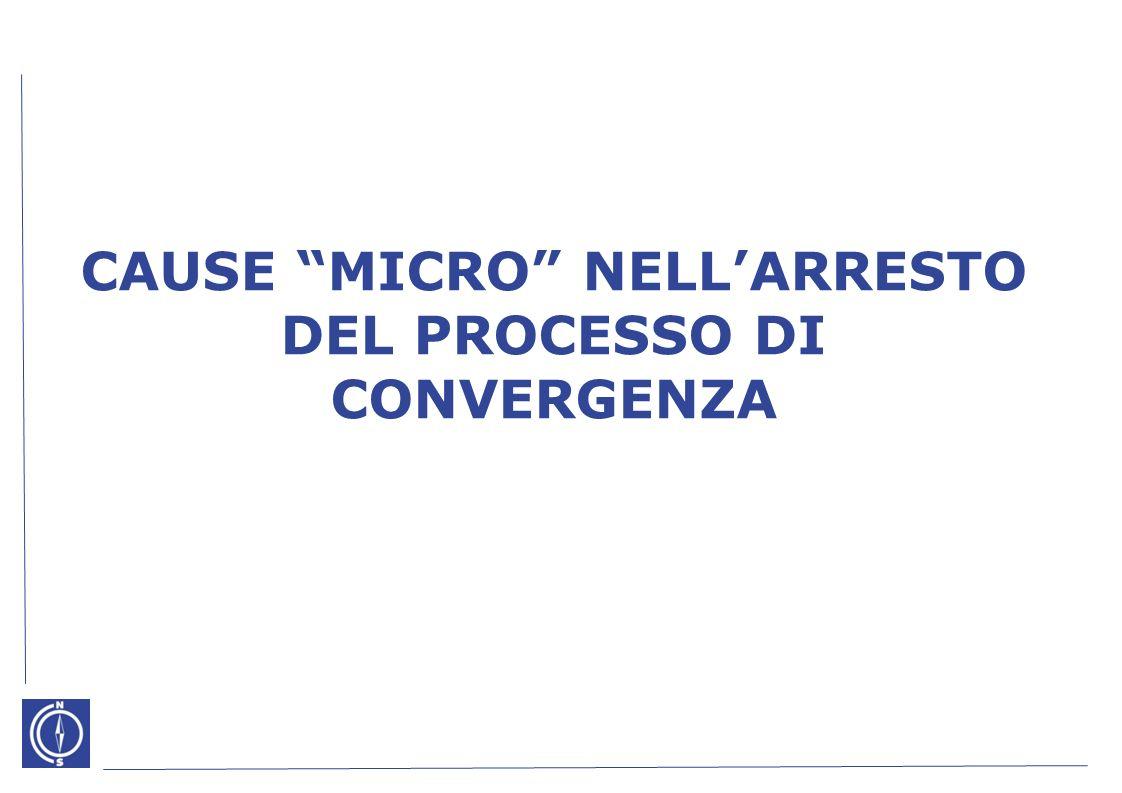 CAUSE MICRO NELLARRESTO DEL PROCESSO DI CONVERGENZA