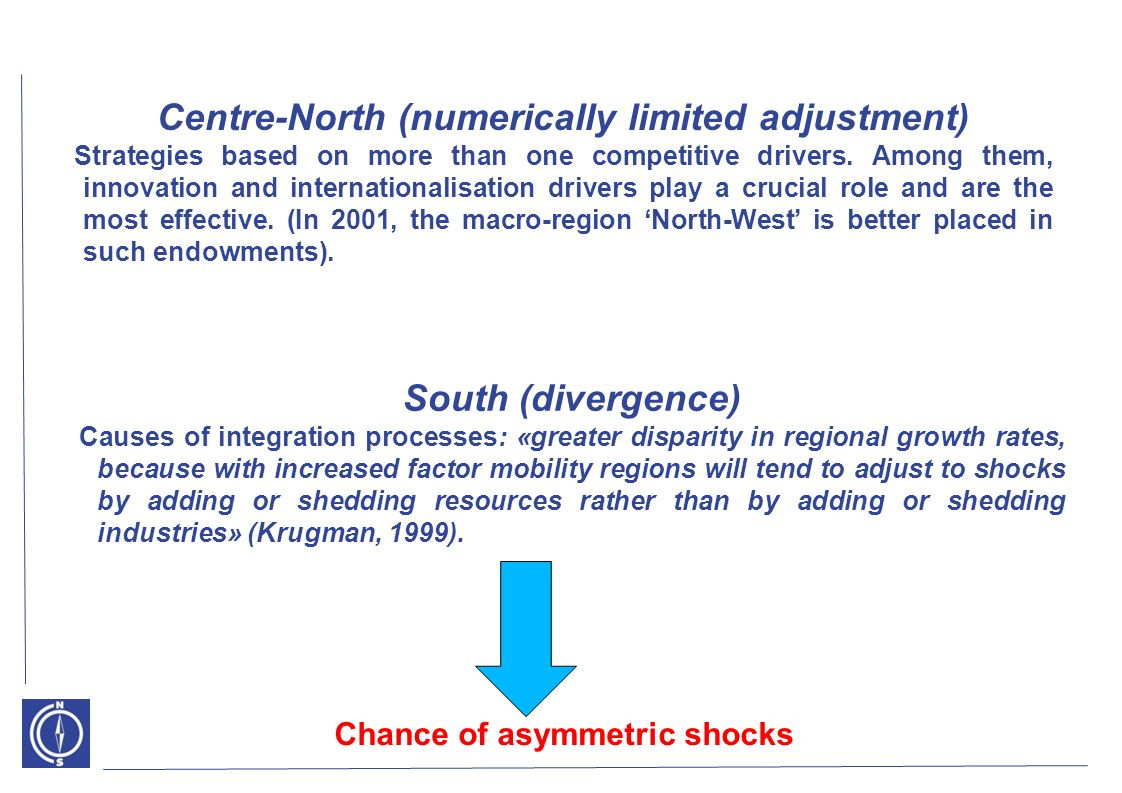South (divergence) Causes of integration processes: «greater disparity in regional growth rates, because with increased factor mobility regions will tend to adjust to shocks by adding or shedding resources rather than by adding or shedding industries» (Krugman, 1999).
