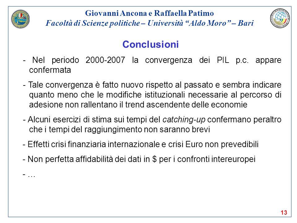 13 Giovanni Ancona e Raffaella Patimo Facoltà di Scienze politiche – Università Aldo Moro – Bari Conclusioni - Nel periodo 2000-2007 la convergenza de