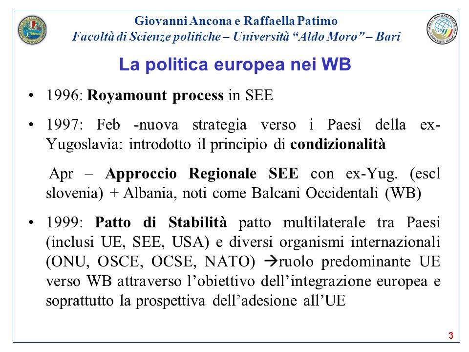 3 La politica europea nei WB 1996: Royamount process in SEE 1997: Feb -nuova strategia verso i Paesi della ex- Yugoslavia: introdotto il principio di