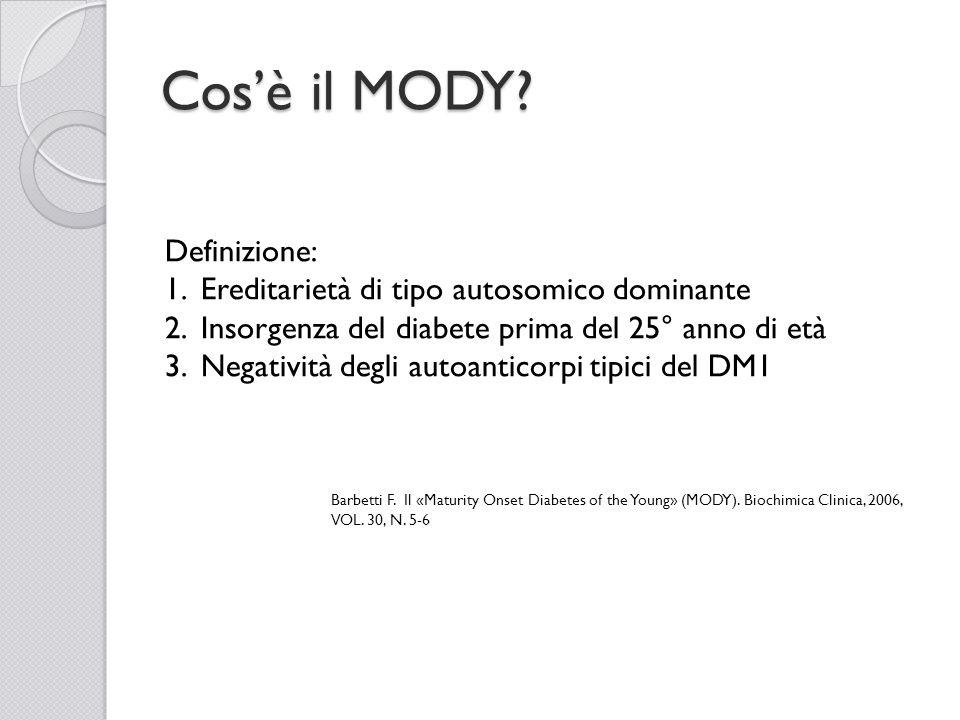 Cosè il MODY? Definizione: 1.Ereditarietà di tipo autosomico dominante 2.Insorgenza del diabete prima del 25° anno di età 3.Negatività degli autoantic