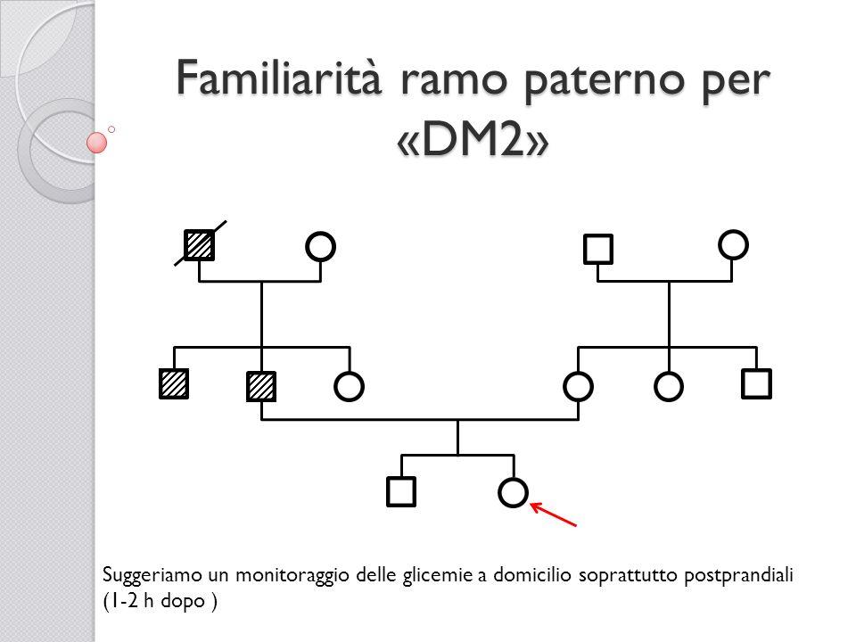 Familiarità ramo paterno per «DM2» Suggeriamo un monitoraggio delle glicemie a domicilio soprattutto postprandiali (1-2 h dopo )