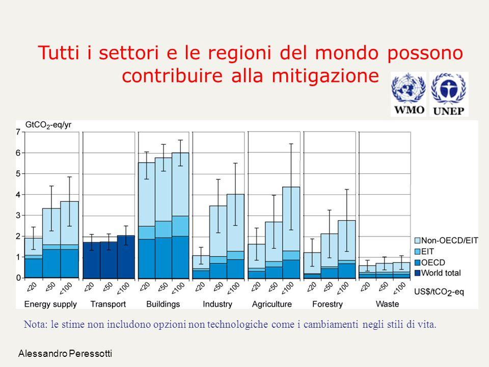 Alessandro Peressotti Tutti i settori e le regioni del mondo possono contribuire alla mitigazione Nota: le stime non includono opzioni non technologic