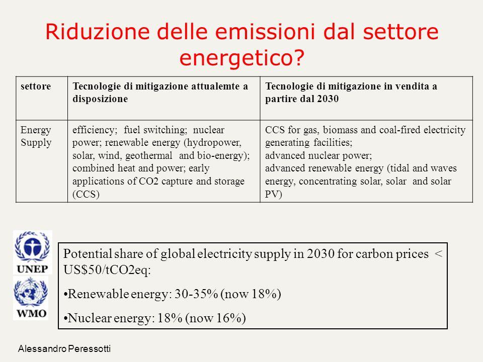 Alessandro Peressotti Riduzione delle emissioni dal settore energetico? settoreTecnologie di mitigazione attualemte a disposizione Tecnologie di mitig