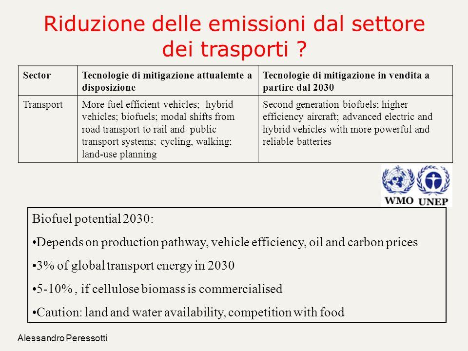Alessandro Peressotti Riduzione delle emissioni dal settore dei trasporti ? SectorTecnologie di mitigazione attualemte a disposizione Tecnologie di mi
