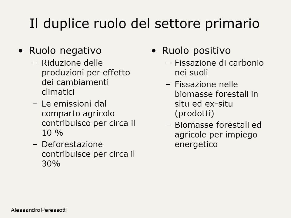 Alessandro Peressotti Il duplice ruolo del settore primario Ruolo negativo –Riduzione delle produzioni per effetto dei cambiamenti climatici –Le emiss