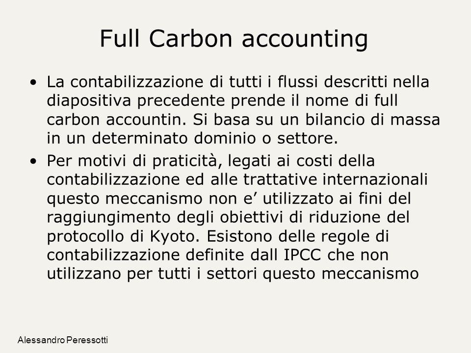 Alessandro Peressotti Full Carbon accounting La contabilizzazione di tutti i flussi descritti nella diapositiva precedente prende il nome di full carb