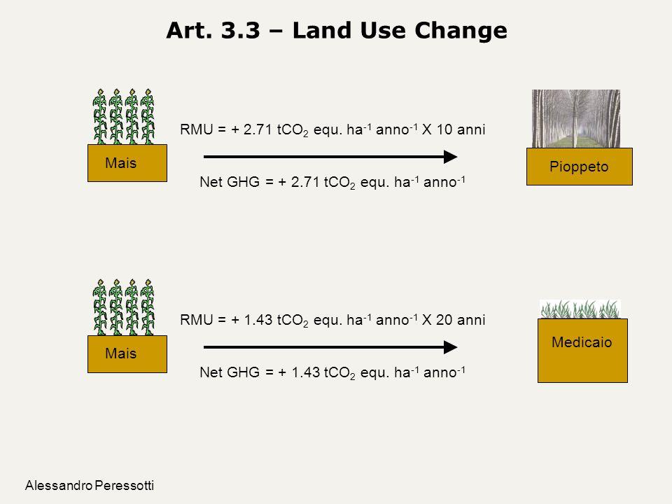 Alessandro Peressotti Art. 3.3 – Land Use Change RMU = + 2.71 tCO 2 equ. ha -1 anno -1 X 10 anni Net GHG = + 2.71 tCO 2 equ. ha -1 anno -1 Mais RMU =