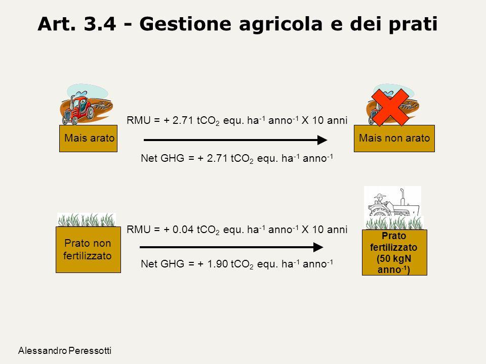Alessandro Peressotti Mais arato Art. 3.4 - Gestione agricola e dei prati Mais non arato Prato non fertilizzato Prato fertilizzato (50 kgN anno -1 ) R