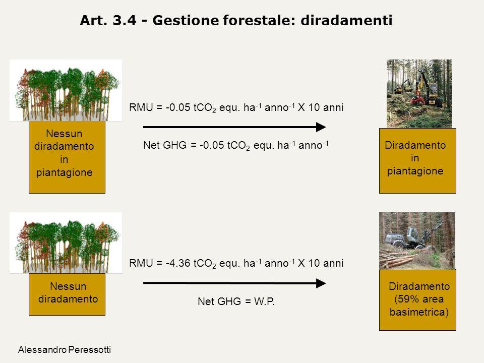 Alessandro Peressotti Art. 3.4 - Gestione forestale: diradamenti RMU = -0.05 tCO 2 equ. ha -1 anno -1 X 10 anni Net GHG = -0.05 tCO 2 equ. ha -1 anno