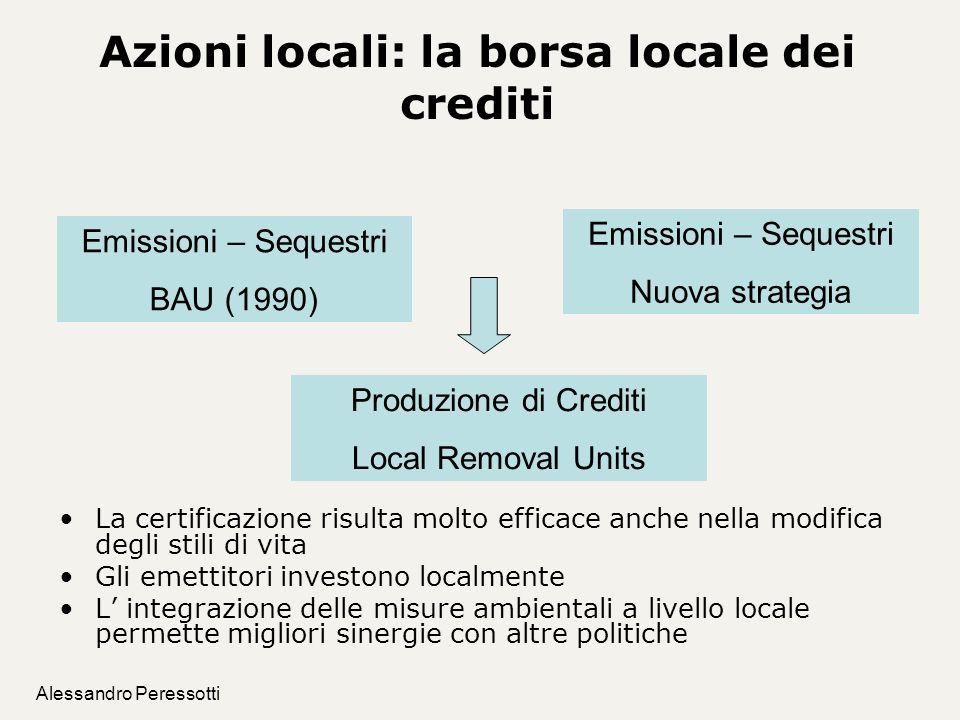 Alessandro Peressotti Azioni locali: la borsa locale dei crediti La certificazione risulta molto efficace anche nella modifica degli stili di vita Gli