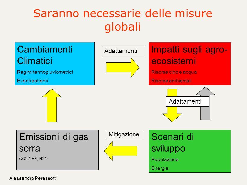 Alessandro Peressotti Saranno necessarie delle misure globali Cambiamenti Climatici Regimi termopluviometrici Eventi estremi Impatti sugli agro- ecosi