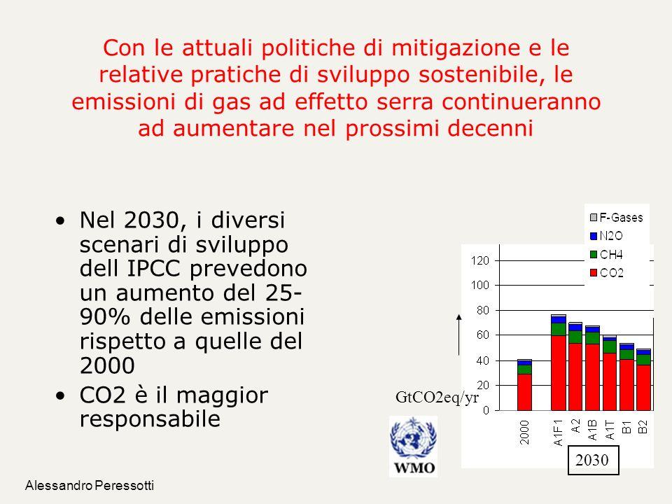 Alessandro Peressotti Con le attuali politiche di mitigazione e le relative pratiche di sviluppo sostenibile, le emissioni di gas ad effetto serra con