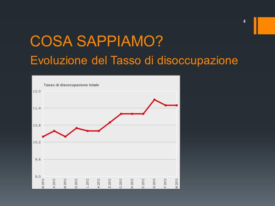 COSA SAPPIAMO? Evoluzione del Tasso di disoccupazione 4