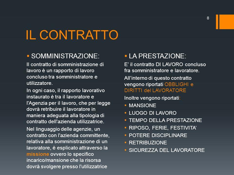 8 IL CONTRATTO SOMMINISTRAZIONE: Il contratto di somministrazione di lavoro è un rapporto di lavoro concluso tra somministratore e utilizzatore. In og