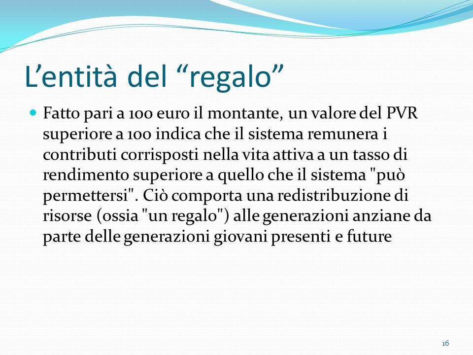 Lentità del regalo Fatto pari a 100 euro il montante, un valore del PVR superiore a 100 indica che il sistema remunera i contributi corrisposti nella