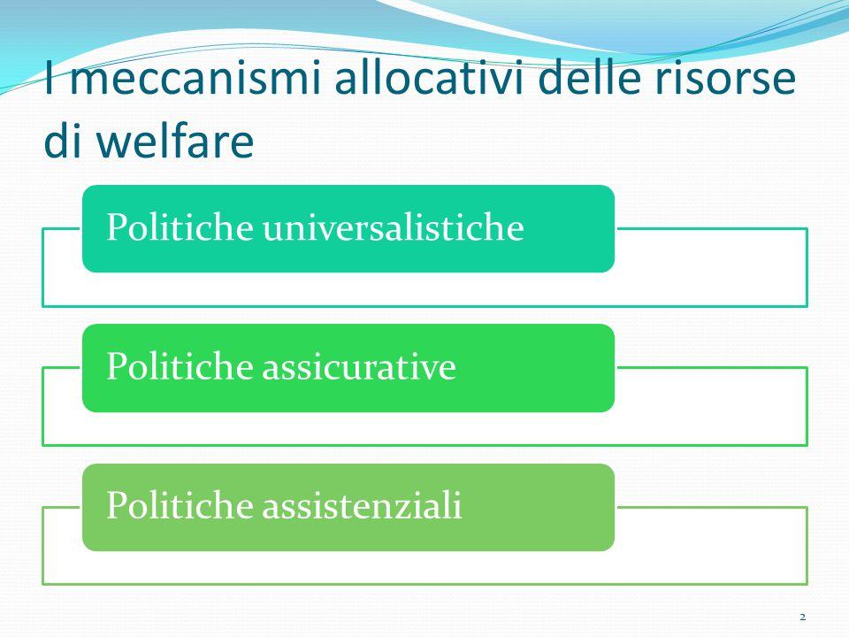 I meccanismi allocativi delle risorse di welfare Politiche universalistiche Politiche assicurativePolitiche assistenziali 2