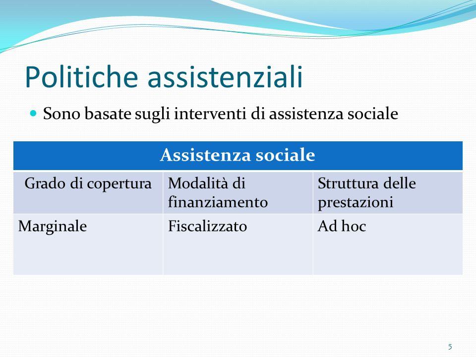 Politiche assistenziali Sono basate sugli interventi di assistenza sociale Assistenza sociale Grado di coperturaModalità di finanziamento Struttura de