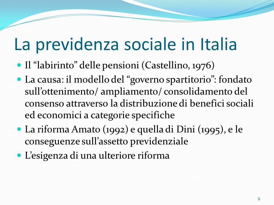 La previdenza sociale in Italia Il labirinto delle pensioni (Castellino, 1976) La causa: il modello del governo spartitorio: fondato sullottenimento/