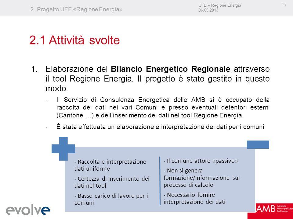 UFE – Regione Energia 06.09.2013 10 2. Progetto UFE «Regione Energia» 1.Elaborazione del Bilancio Energetico Regionale attraverso il tool Regione Ener