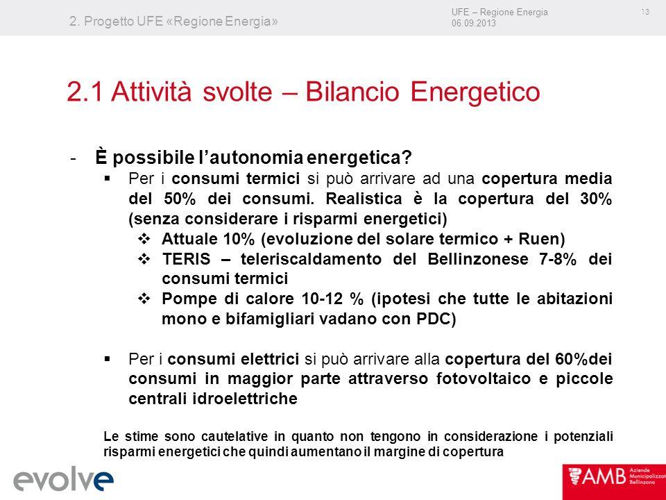 UFE – Regione Energia 06.09.2013 13 2. Progetto UFE «Regione Energia» -È possibile lautonomia energetica? Per i consumi termici si può arrivare ad una