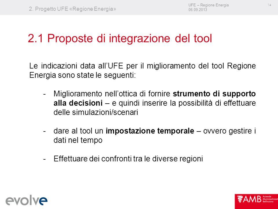 UFE – Regione Energia 06.09.2013 14 2. Progetto UFE «Regione Energia» Le indicazioni data allUFE per il miglioramento del tool Regione Energia sono st