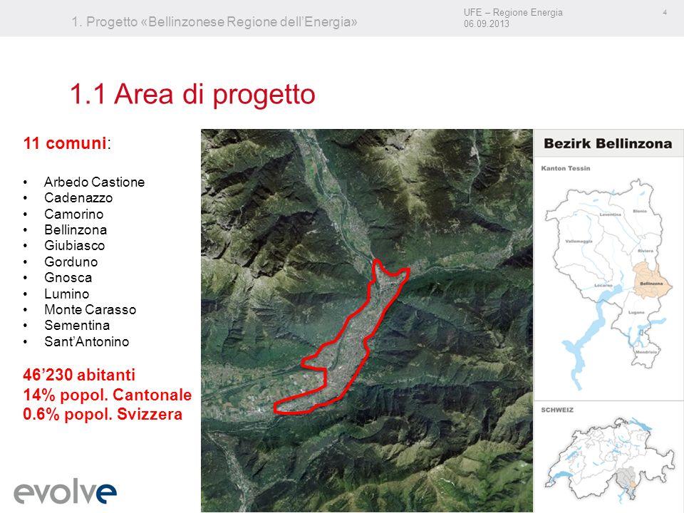 UFE – Regione Energia 06.09.2013 4 1. Progetto «Bellinzonese Regione dellEnergia» 1.1 Area di progetto 11 comuni: Arbedo Castione Cadenazzo Camorino B