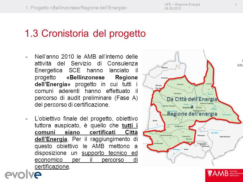 UFE – Regione Energia 06.09.2013 7 1.