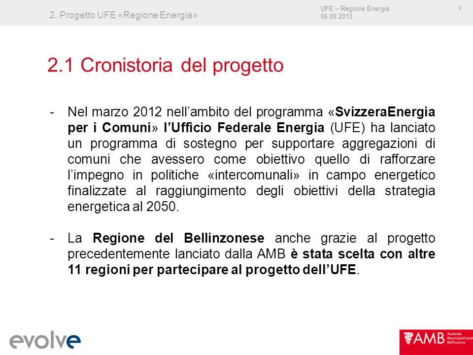 UFE – Regione Energia 06.09.2013 9 2. Progetto UFE «Regione Energia» -Nel marzo 2012 nellambito del programma «SvizzeraEnergia per i Comuni» lUfficio