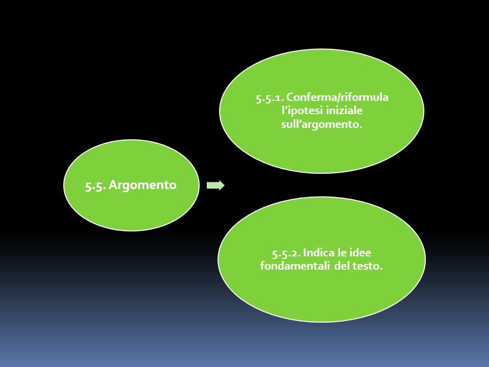 5.5.1. Conferma/riformula lipotesi iniziale sullargomento.