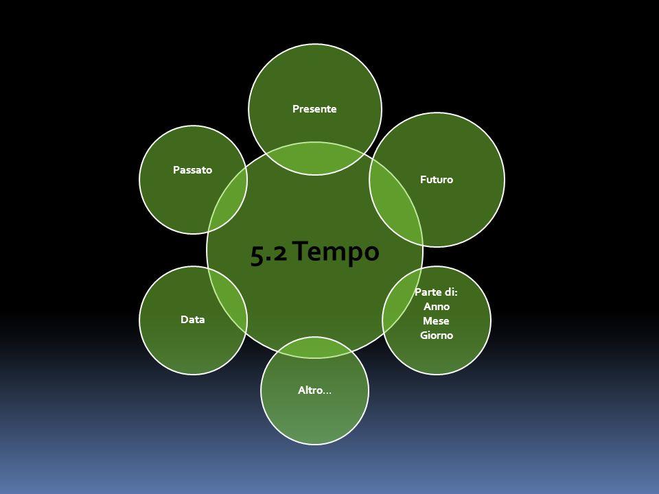 5.2 Tempo Presente Futuro Parte di: Anno Mese Giorno Altro…Data Passato