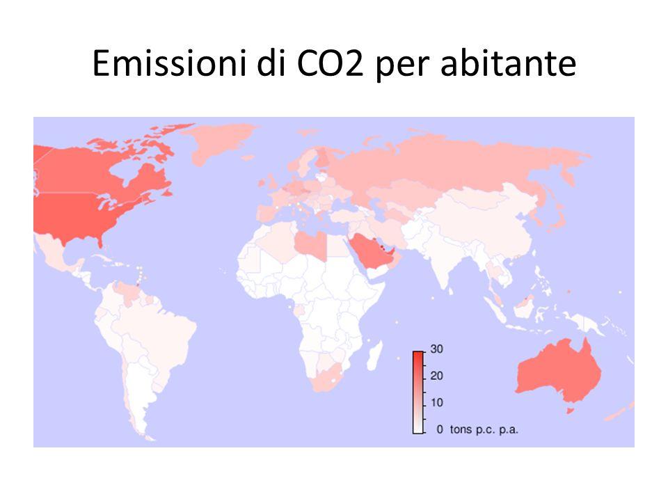 Emissioni di CO2 per abitante