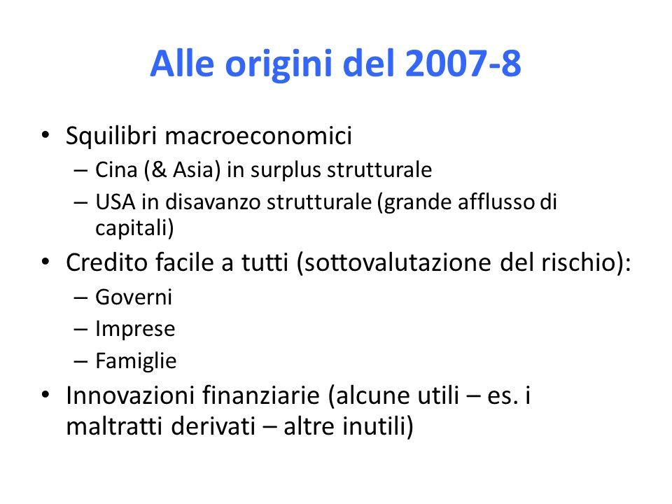 Alle origini del 2007-8 Squilibri macroeconomici – Cina (& Asia) in surplus strutturale – USA in disavanzo strutturale (grande afflusso di capitali) Credito facile a tutti (sottovalutazione del rischio): – Governi – Imprese – Famiglie Innovazioni finanziarie (alcune utili – es.