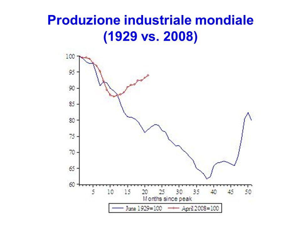 Produzione industriale mondiale (1929 vs. 2008)