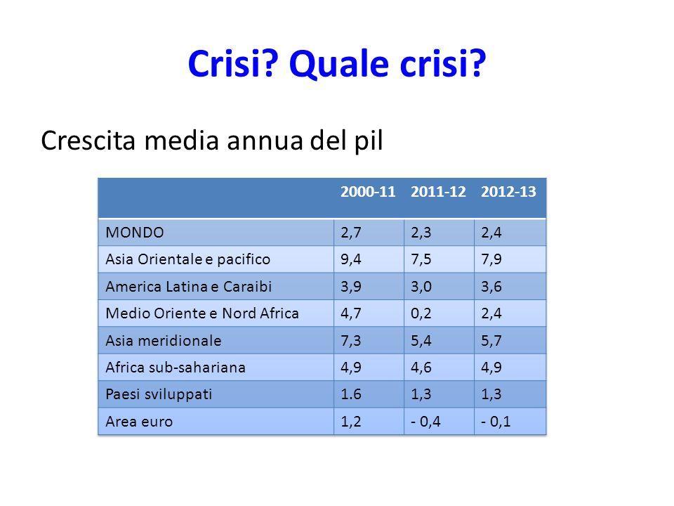 Crisi? Quale crisi? Crescita media annua del pil