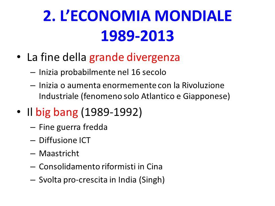 2. LECONOMIA MONDIALE 1989-2013 La fine della grande divergenza – Inizia probabilmente nel 16 secolo – Inizia o aumenta enormemente con la Rivoluzione