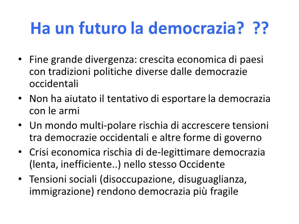 Ha un futuro la democrazia. ?.