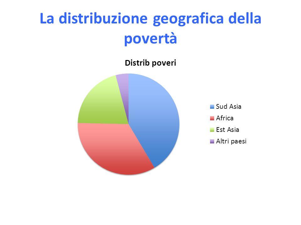 Povertà infantile attorno al 2010