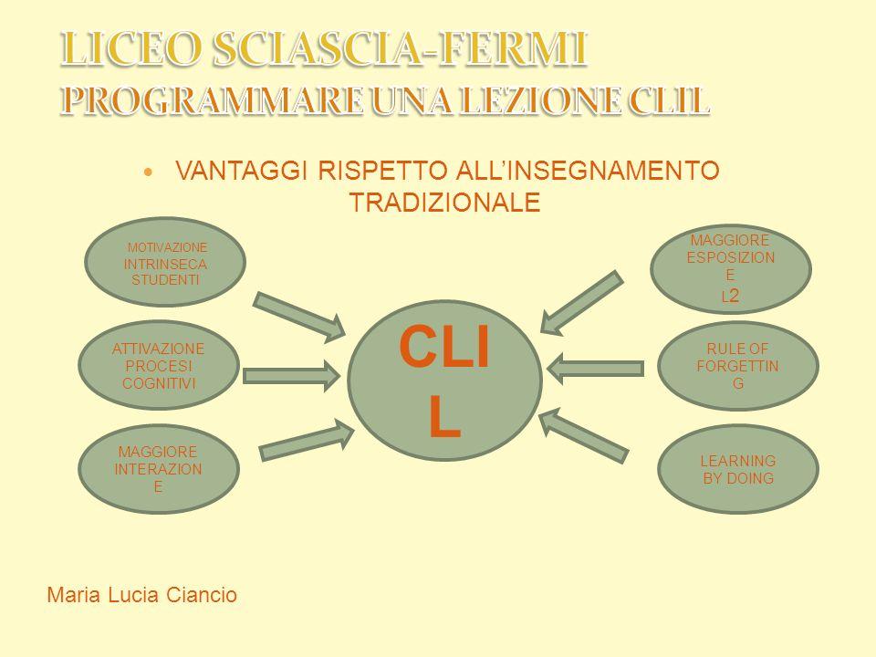 Maria Lucia Ciancio VANTAGGI RISPETTO ALLINSEGNAMENTO TRADIZIONALE CLI L MOTIVAZIONE INTRINSECA STUDENTI ATTIVAZIONE PROCESI COGNITIVI MAGGIORE INTERA
