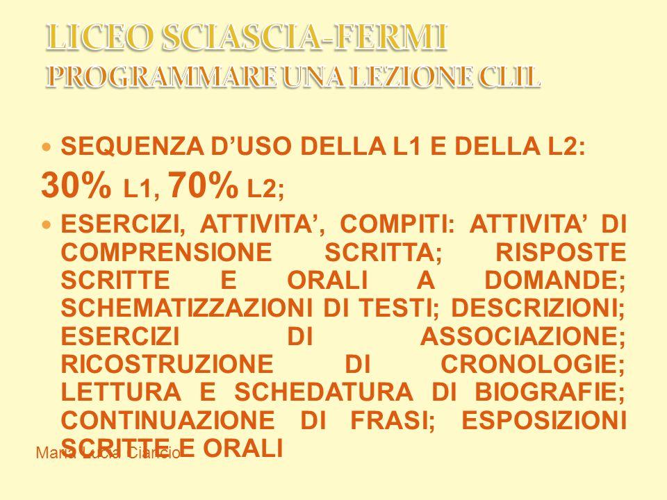 ATTIVITA DI BRAINSTORMING (tempo 5-10 minuti).