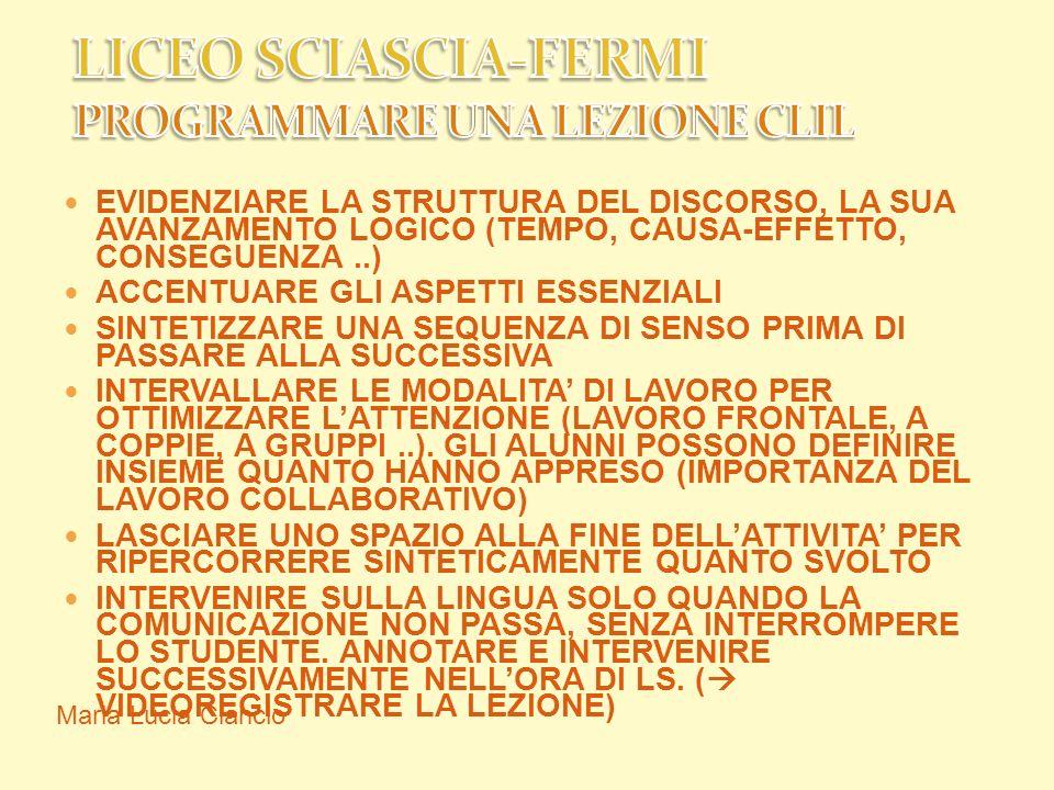SCHEMA DI UNUNITA DI APPRENDIMENTO Maria Lucia Ciancio